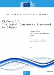 DigComp 2.0: The Digital Competence Framework for Citizens