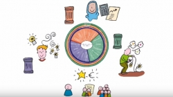 ENTRECOMP. Рамка предпринимательской компетентности